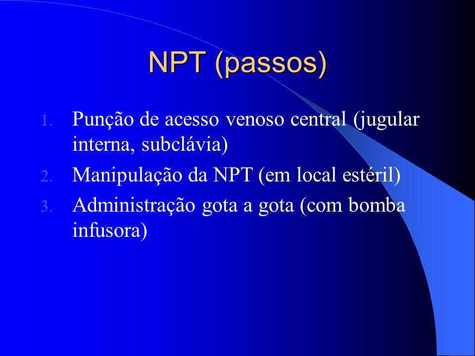NPT (passos) Punção de acesso venoso central (jugular interna, subclávia) Manipulação da NPT (em local estéril)