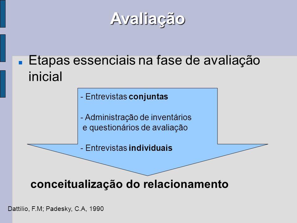 Avaliação Etapas essenciais na fase de avaliação inicial