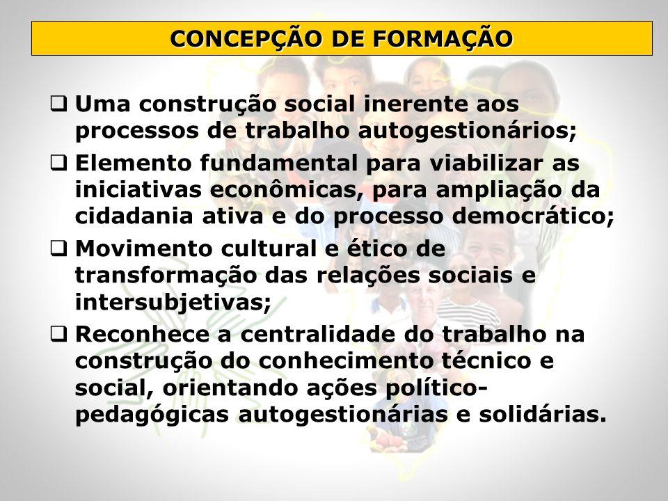 CONCEPÇÃO DE FORMAÇÃO Uma construção social inerente aos processos de trabalho autogestionários;