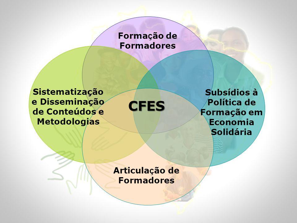 CFES Formação de Formadores