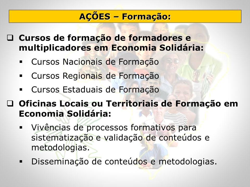 AÇÕES – Formação: Cursos de formação de formadores e multiplicadores em Economia Solidária: Cursos Nacionais de Formação.