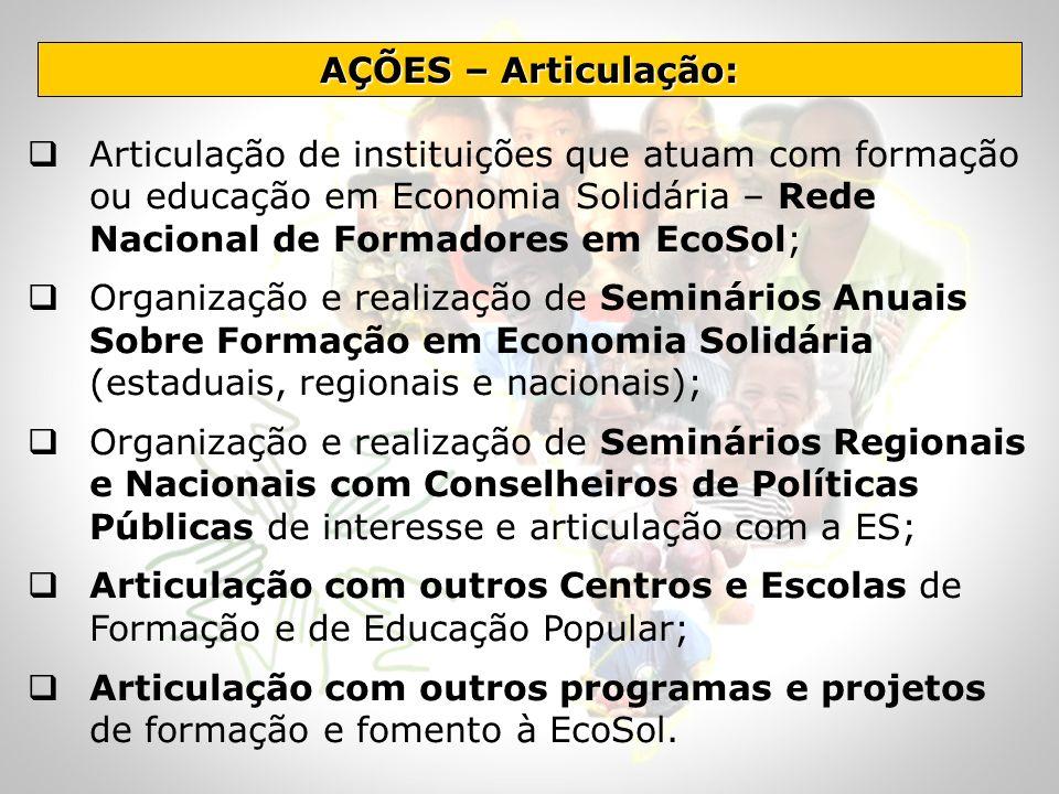 AÇÕES – Articulação: Articulação de instituições que atuam com formação ou educação em Economia Solidária – Rede Nacional de Formadores em EcoSol;