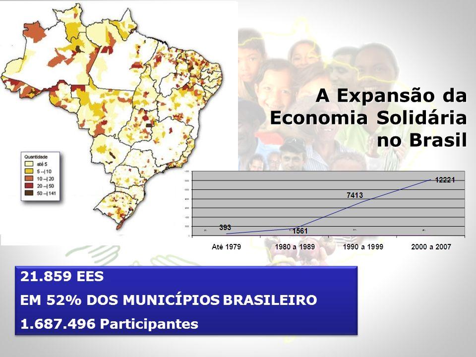 A Expansão da Economia Solidária no Brasil