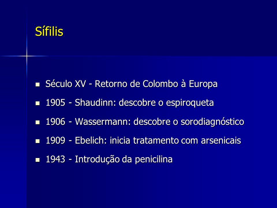 Sífilis Século XV - Retorno de Colombo à Europa