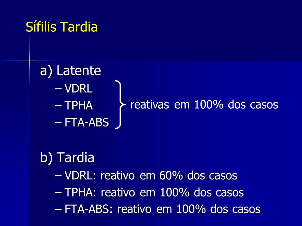 Sífilis Tardia a) Latente b) Tardia VDRL TPHA FTA-ABS