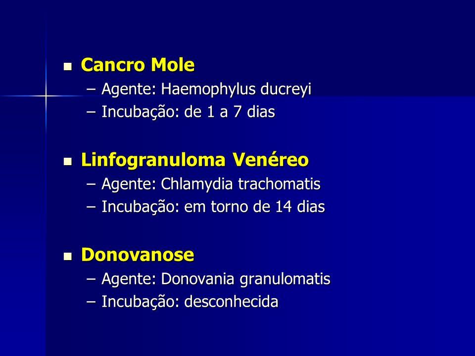 Linfogranuloma Venéreo