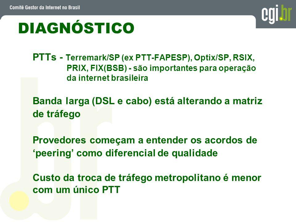 DIAGNÓSTICO PTTs - Terremark/SP (ex PTT-FAPESP), Optix/SP, RSIX,
