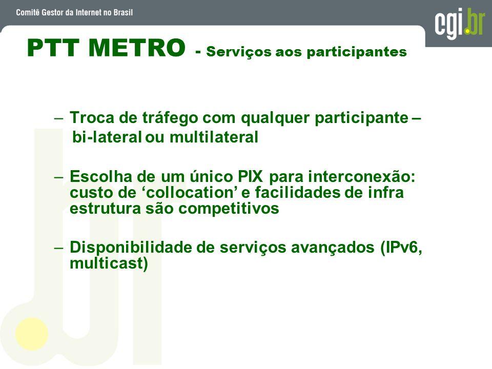 PTT METRO - Serviços aos participantes