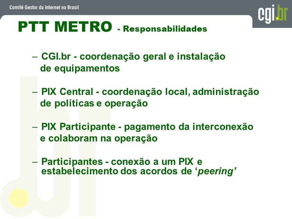 PTT METRO - Responsabilidades