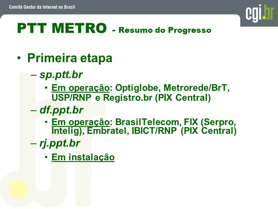 PTT METRO - Resumo do Progresso