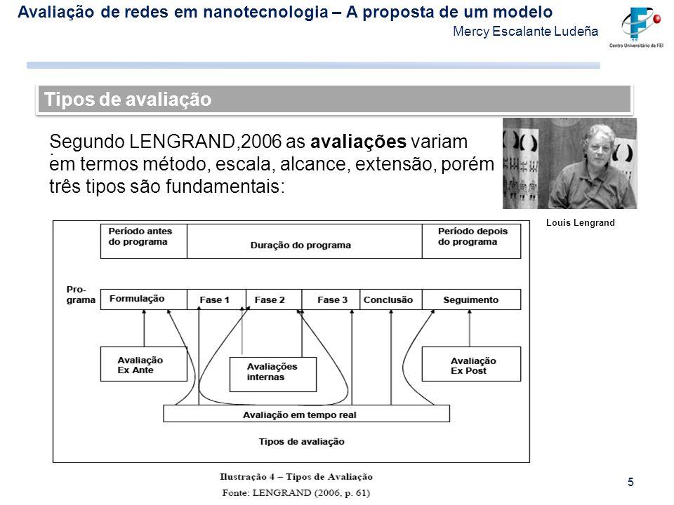 Segundo LENGRAND,2006 as avaliações variam
