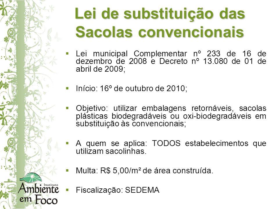 Lei de substituição das Sacolas convencionais