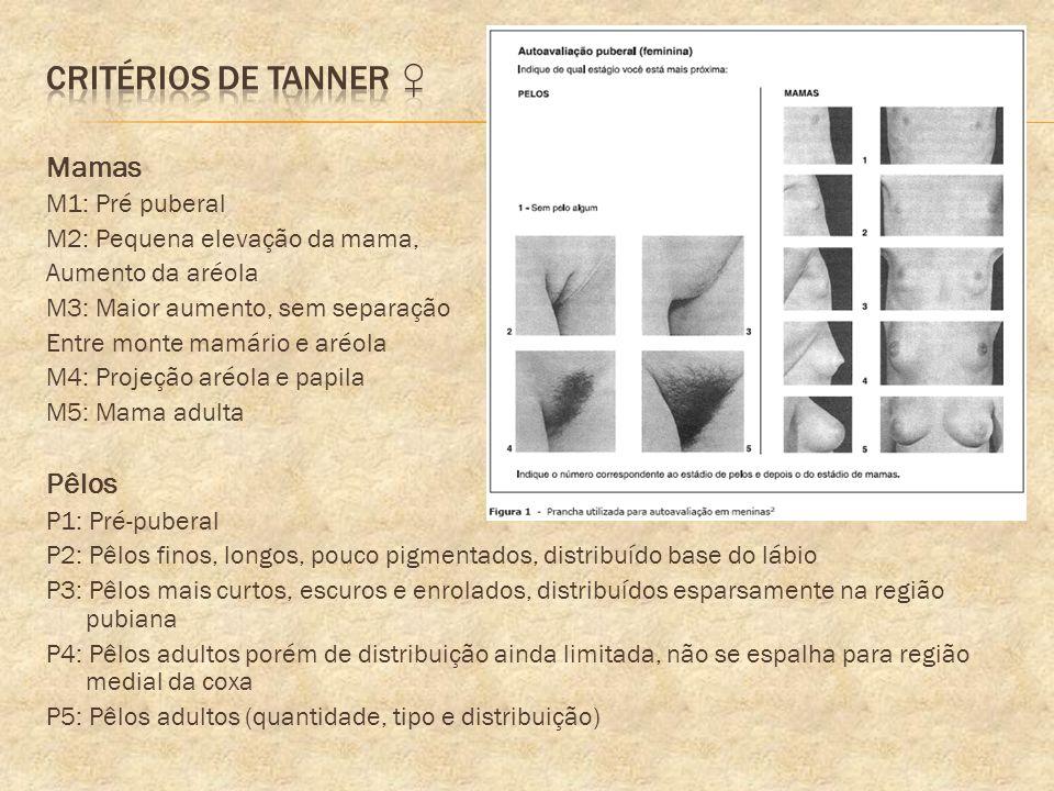 Critérios de Tanner ♀ Mamas Pêlos M1: Pré puberal