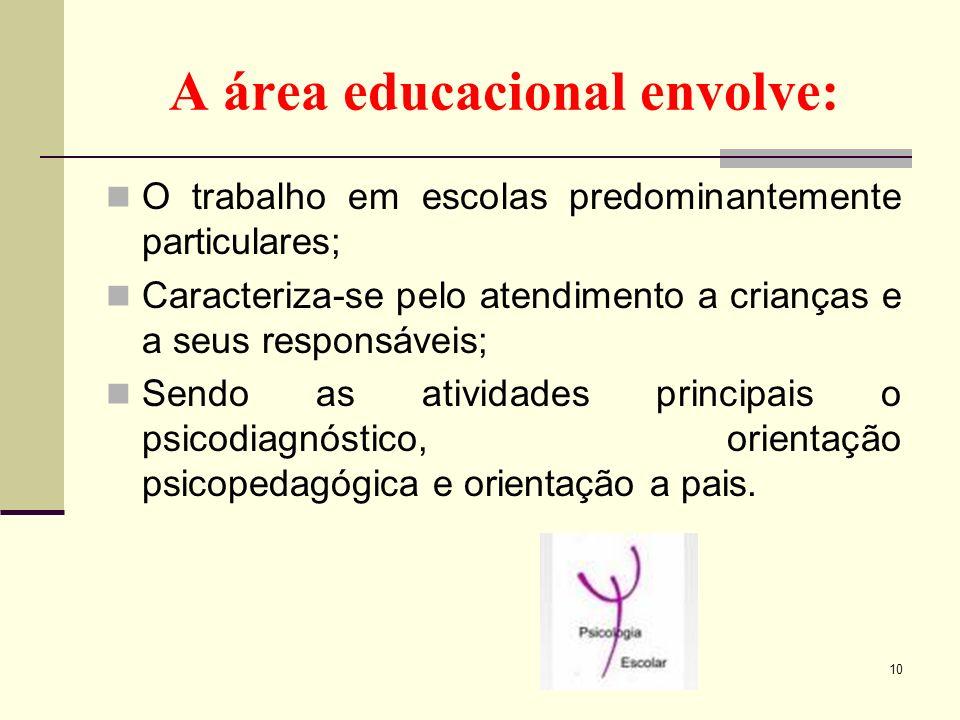 A área educacional envolve: