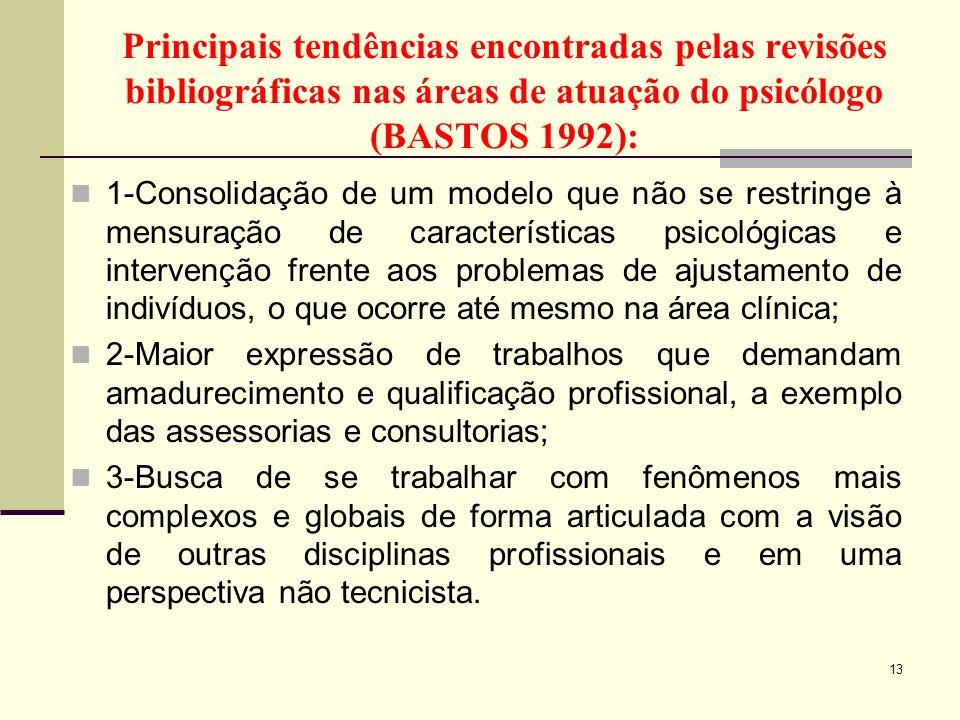 Principais tendências encontradas pelas revisões bibliográficas nas áreas de atuação do psicólogo (BASTOS 1992):
