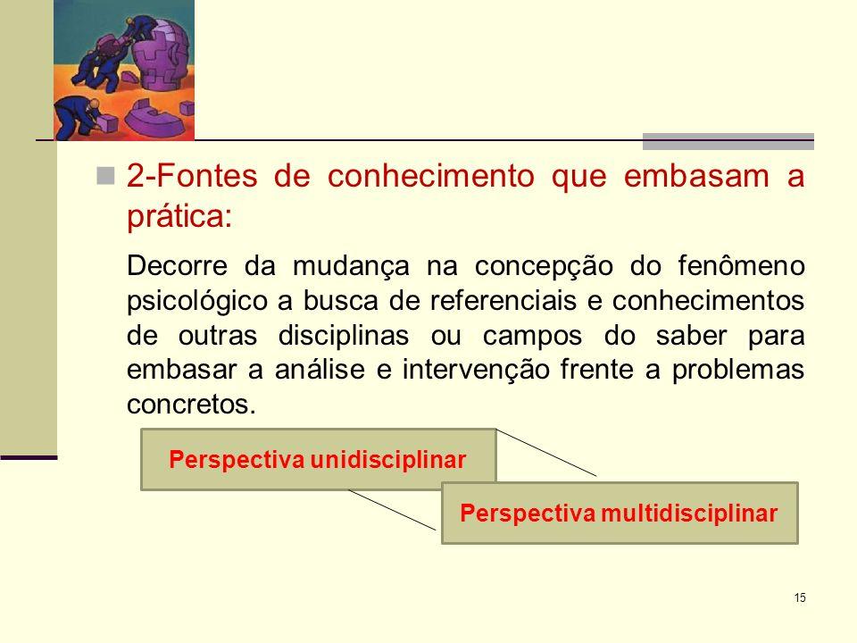 Perspectiva unidisciplinar Perspectiva multidisciplinar