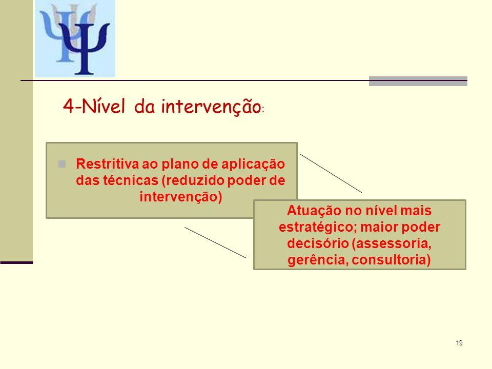 4-Nível da intervenção:
