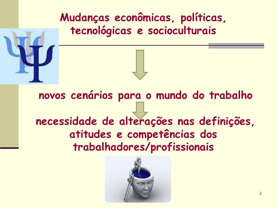 Mudanças econômicas, políticas, tecnológicas e socioculturais novos cenários para o mundo do trabalho necessidade de alterações nas definições, atitudes e competências dos trabalhadores/profissionais