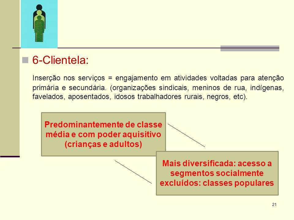 6-Clientela: