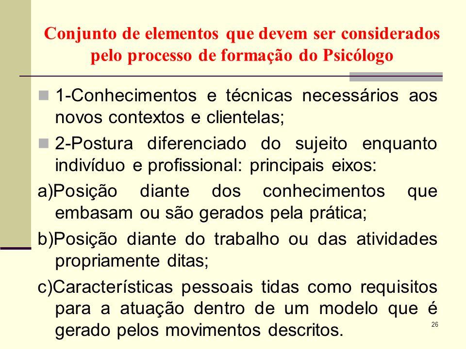 Conjunto de elementos que devem ser considerados pelo processo de formação do Psicólogo