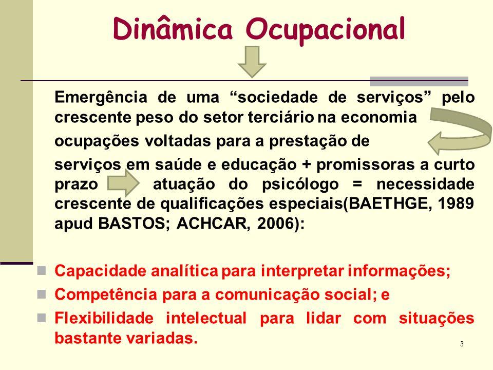 Dinâmica Ocupacional Emergência de uma sociedade de serviços pelo crescente peso do setor terciário na economia.