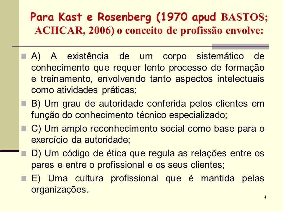 Para Kast e Rosenberg (1970 apud BASTOS; ACHCAR, 2006) o conceito de profissão envolve:
