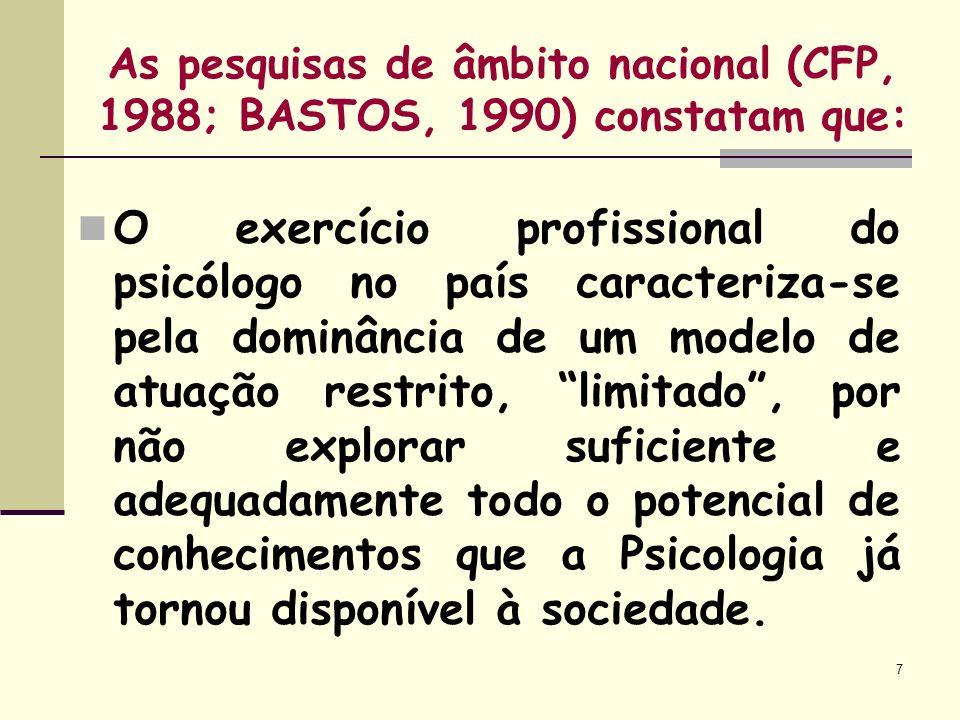 As pesquisas de âmbito nacional (CFP, 1988; BASTOS, 1990) constatam que: