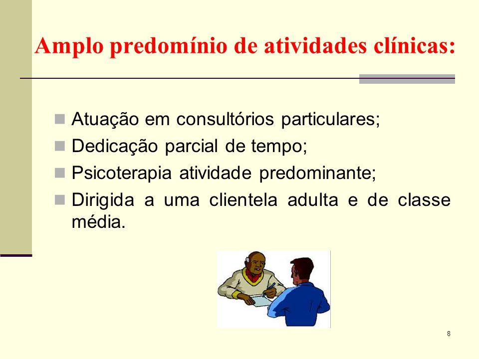Amplo predomínio de atividades clínicas: