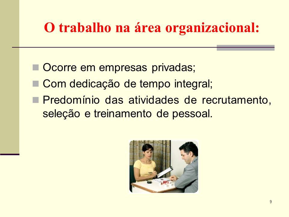 O trabalho na área organizacional: