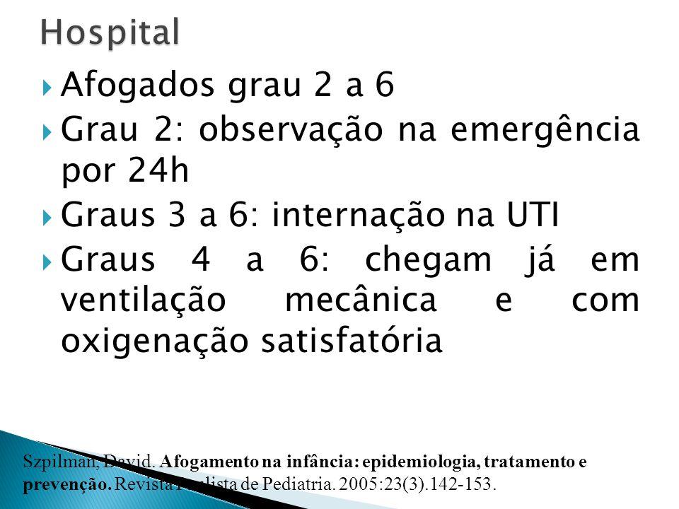 Hospital Afogados grau 2 a 6 Grau 2: observação na emergência por 24h