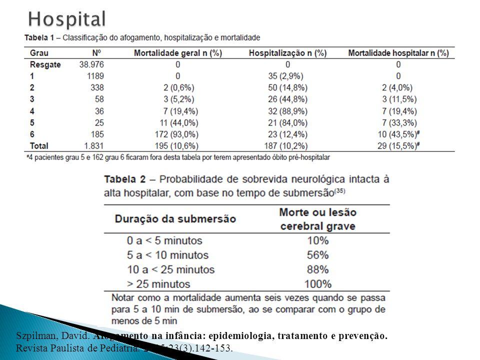 Hospital Szpilman, David. Afogamento na infância: epidemiologia, tratamento e prevenção.