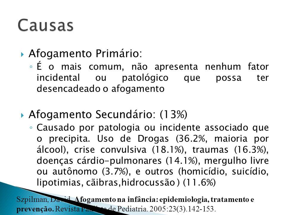 Causas Afogamento Primário: Afogamento Secundário: (13%)