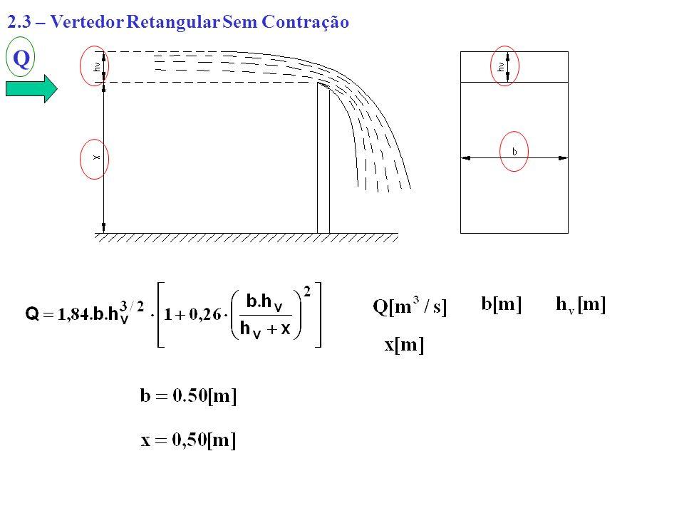 2.3 – Vertedor Retangular Sem Contração