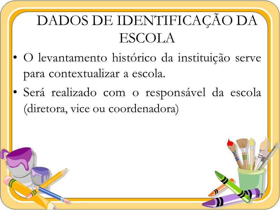 DADOS DE IDENTIFICAÇÃO DA ESCOLA