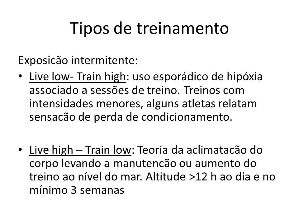 Tipos de treinamento Exposicão intermitente: