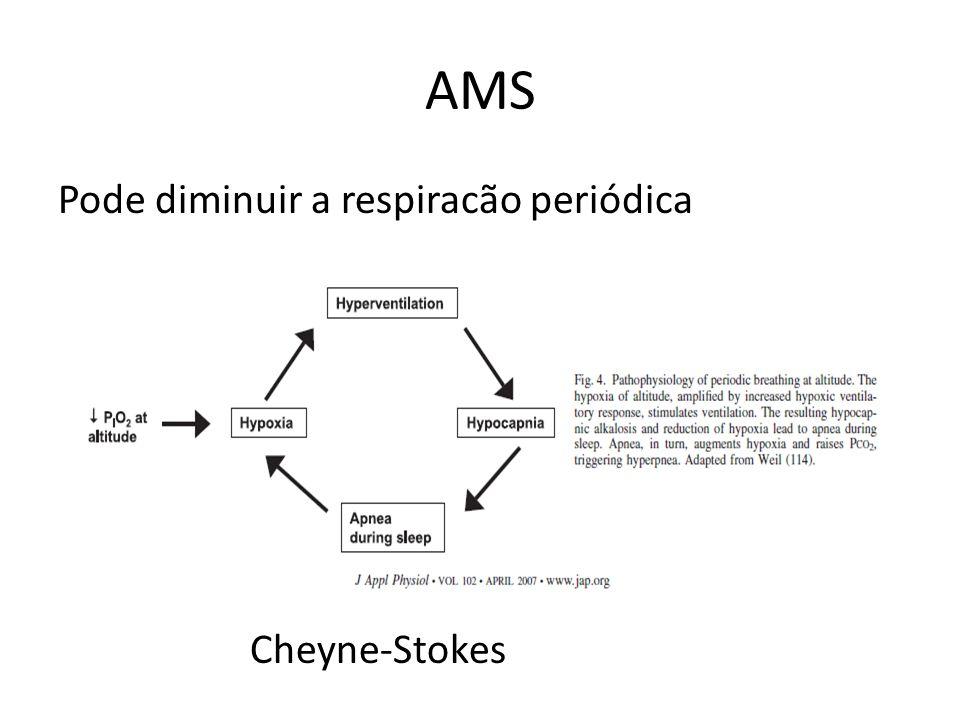 AMS Pode diminuir a respiracão periódica Cheyne-Stokes