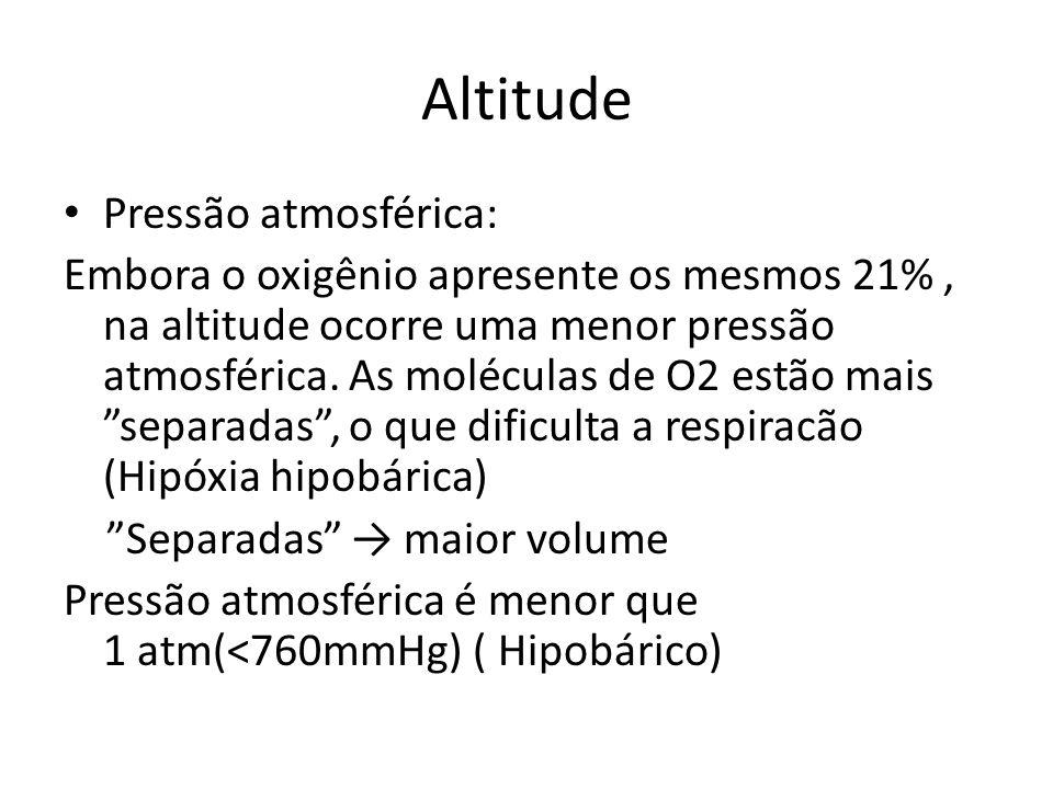 Altitude Pressão atmosférica: