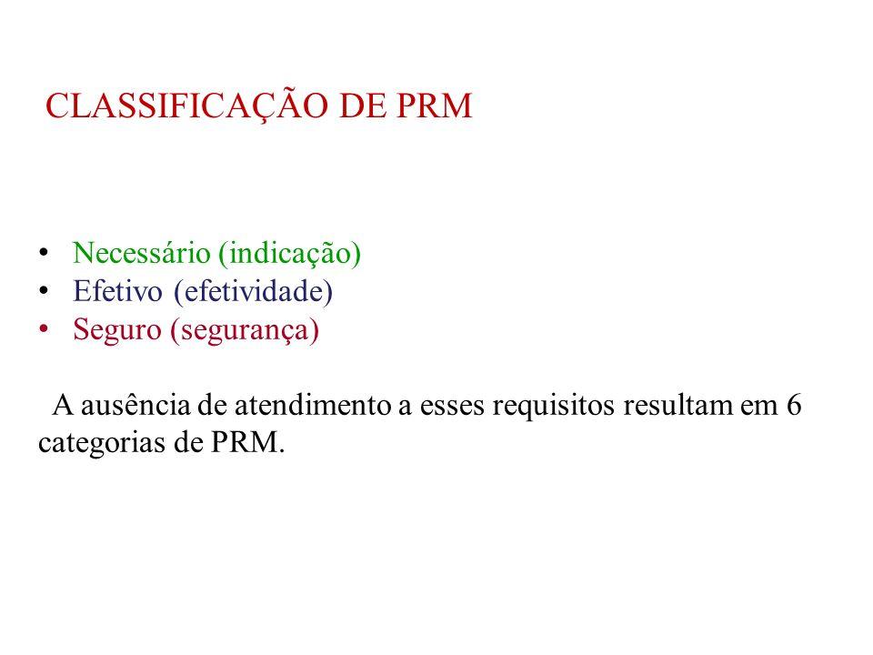 CLASSIFICAÇÃO DE PRM Necessário (indicação) Efetivo (efetividade)