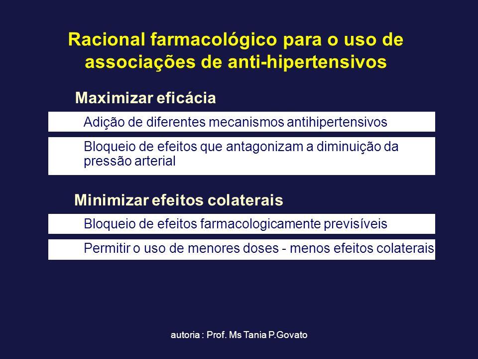 Racional farmacológico para o uso de associações de anti-hipertensivos