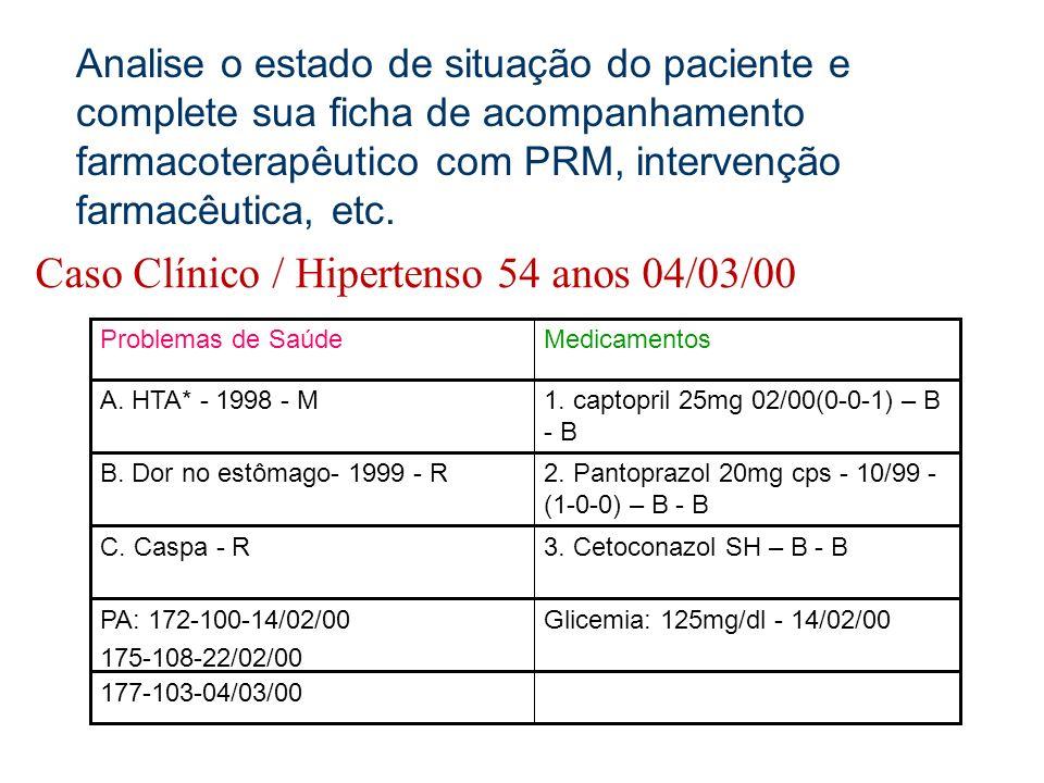 Caso Clínico / Hipertenso 54 anos 04/03/00
