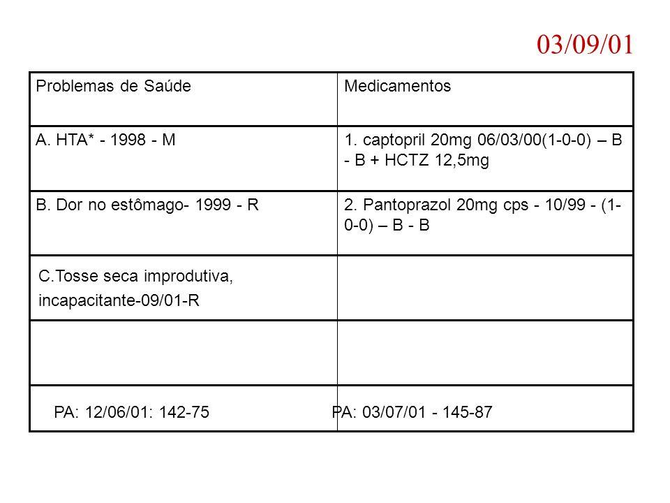 03/09/01 Medicamentos Problemas de Saúde