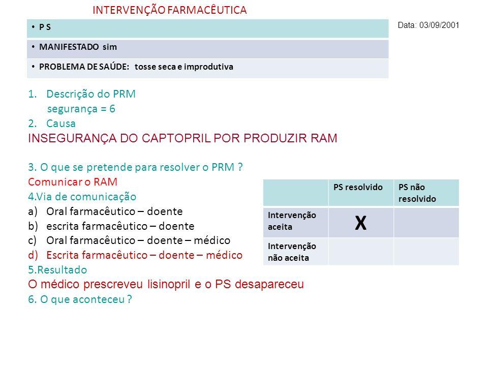 X INTERVENÇÃO FARMACÊUTICA Descrição do PRM segurança = 6 Causa