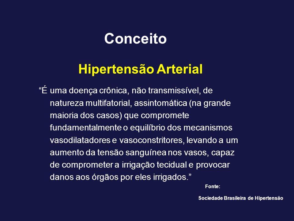 Conceito Hipertensão Arterial