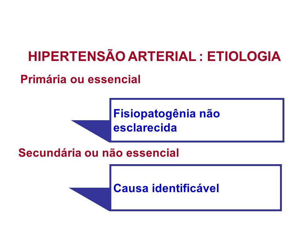 HIPERTENSÃO ARTERIAL : ETIOLOGIA