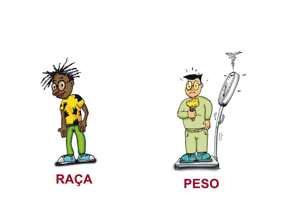 Raça: Os estudos mostram que a hipertensão arterial é mais prevalente na raça negra; sendo que os indivíduos deste grupo étnico evoluem mais freqüentemente para insuficiência cardíaca, insuficiência renal e acidente vascular encefálico, portanto merecendo um tratamento mais agressivo.