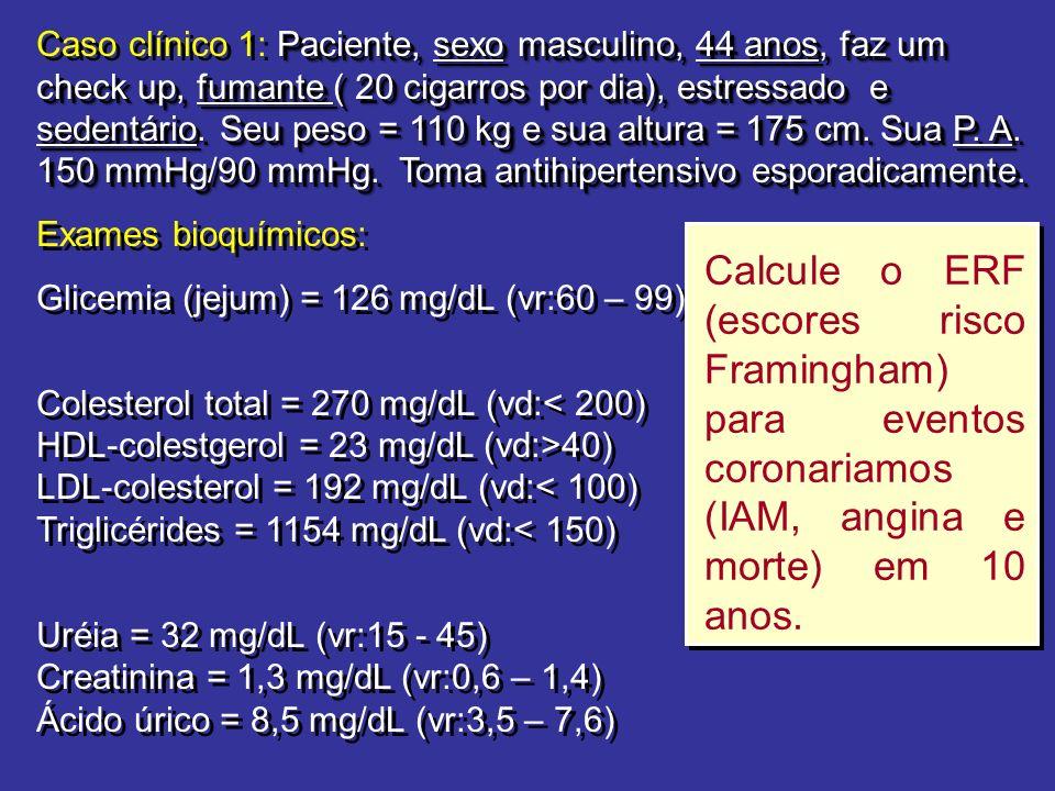 Caso clínico 1: Paciente, sexo masculino, 44 anos, faz um check up, fumante ( 20 cigarros por dia), estressado e sedentário. Seu peso = 110 kg e sua altura = 175 cm. Sua P. A. 150 mmHg/90 mmHg. Toma antihipertensivo esporadicamente.