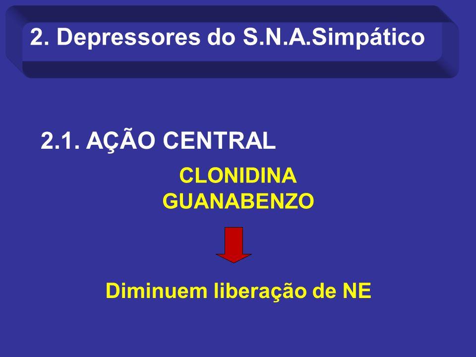 2. Depressores do S.N.A.Simpático