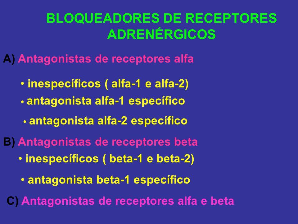 BLOQUEADORES DE RECEPTORES ADRENÉRGICOS