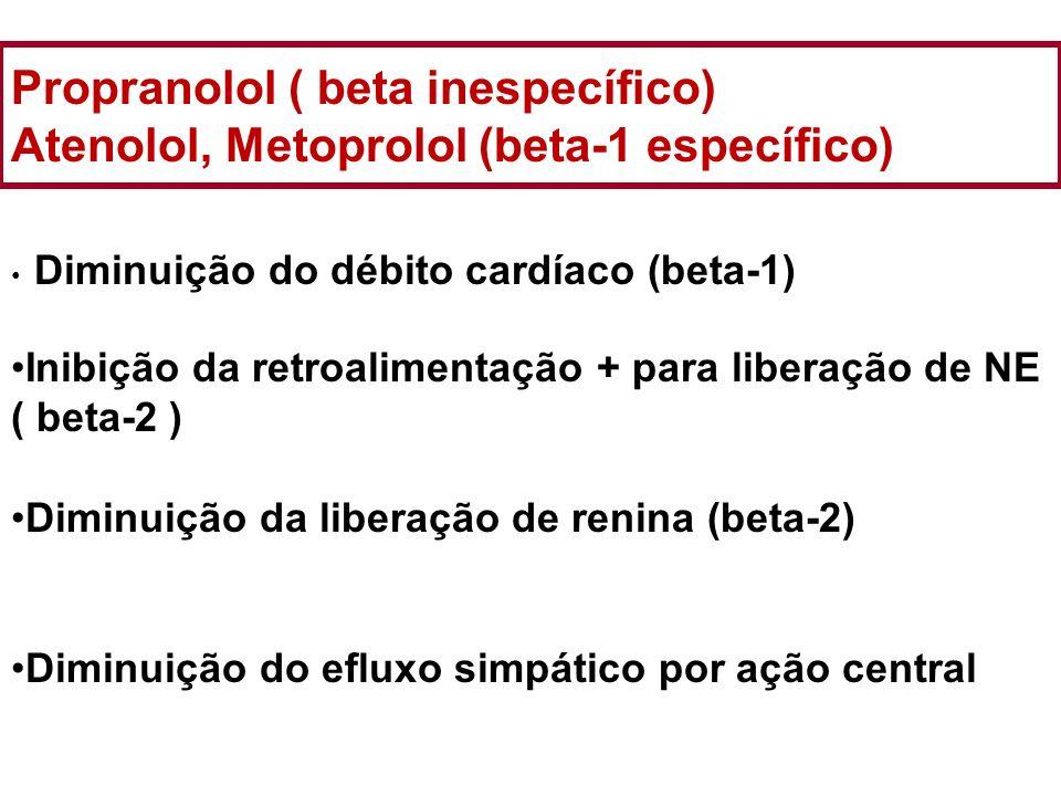 Propranolol ( beta inespecífico)