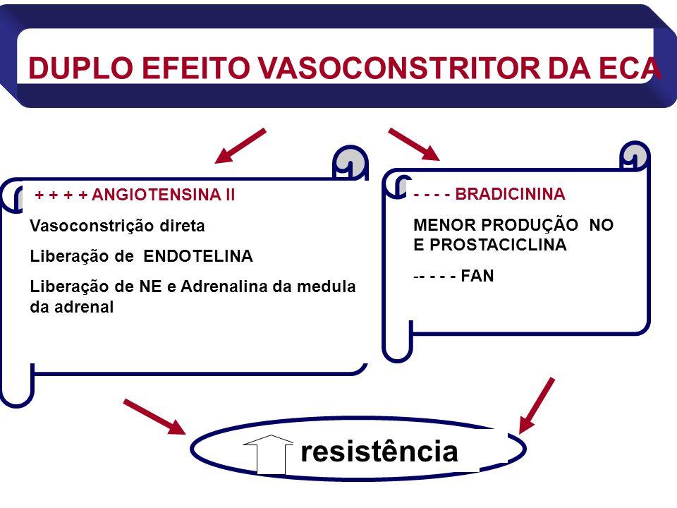 DUPLO EFEITO VASOCONSTRITOR DA ECA